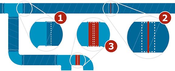 Aansluiting van spirobuizen en hulpstukken overzivht